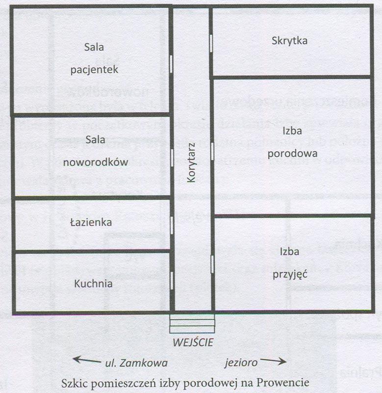 izba porodowa prowent Kórnik